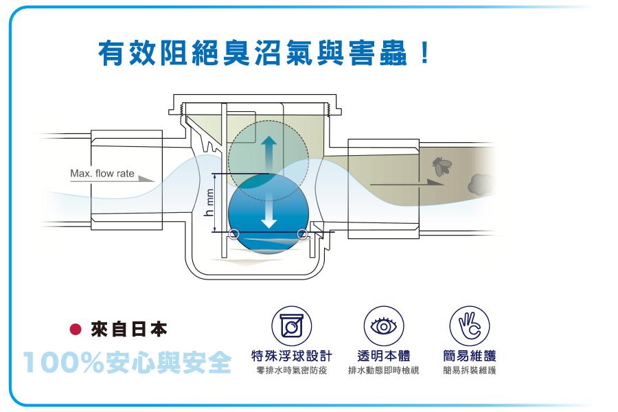 日本 KFK自動祛水閥